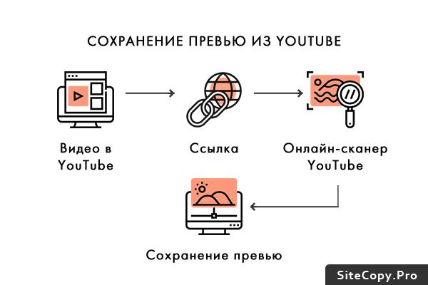 Создание простой аватарки для YouTube канала